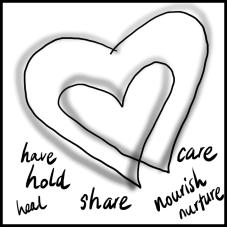 20170208-01-cc-share-care-nourish-nurture